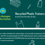 LIDL Recycled Plastic Trainers Offers From Thursday 23rd July 2020