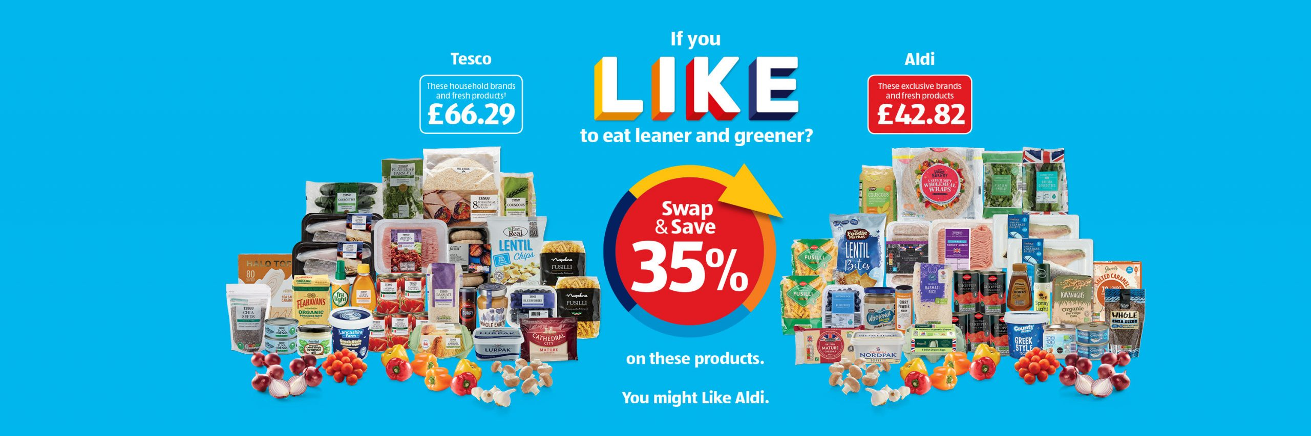 ALDI Tesco Trolley Comparison Press! Swap & Save 35% to eat learner and greener Products